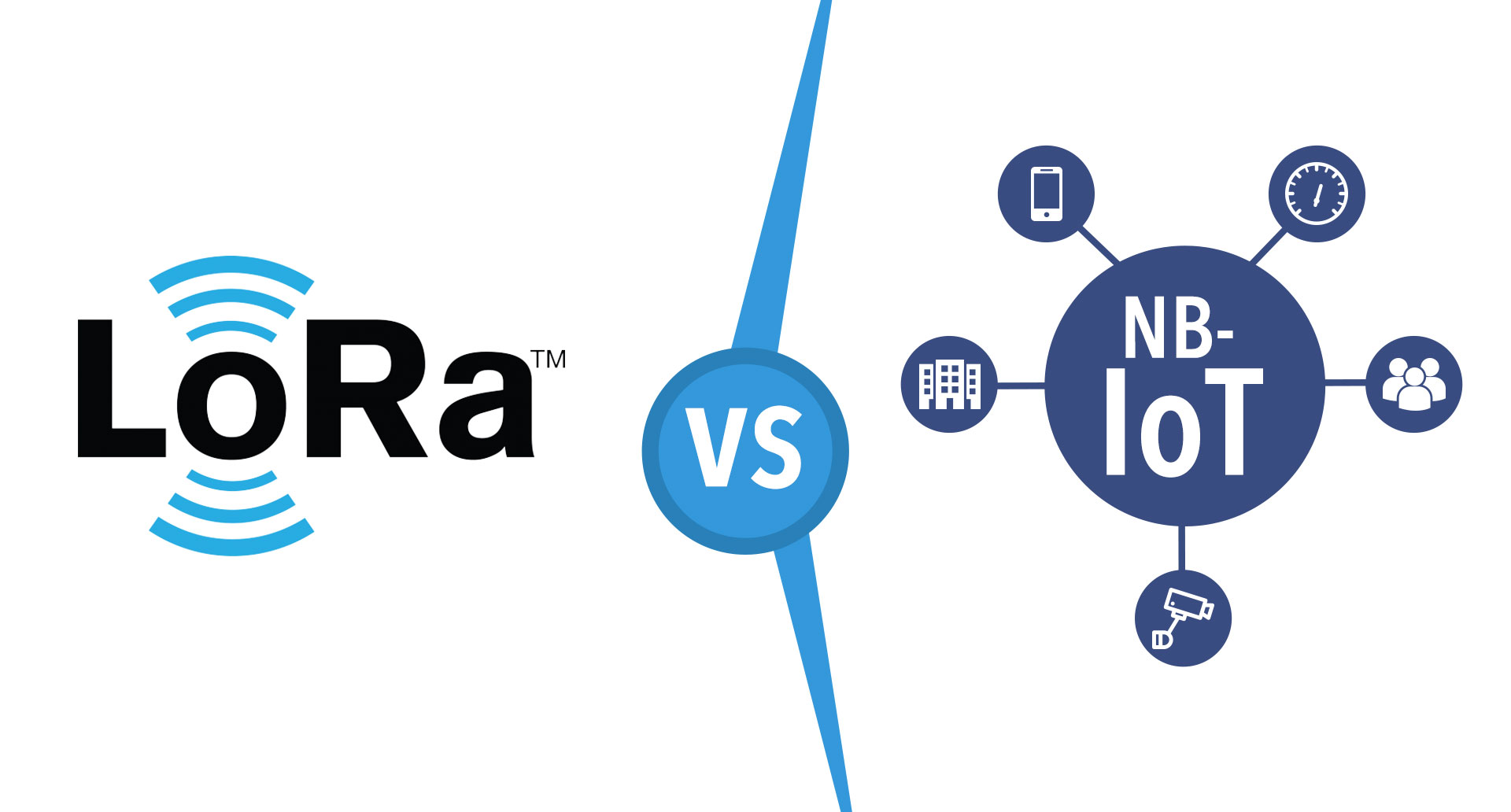 Technical comparison of NB-IOT and LoRa